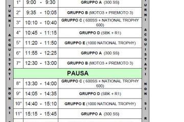 Pirelli National Trophy  MBE Round Autodromo Vallelunga Info Utili 2