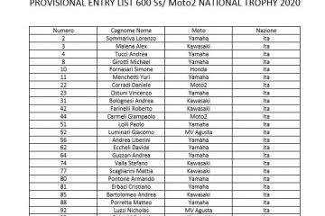 Provisional Entry List Pirelli 6